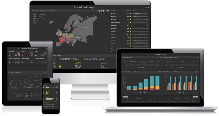 leader bi strumenti business intelligence responsive